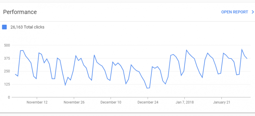 taking advantage of google search console nu designs digital