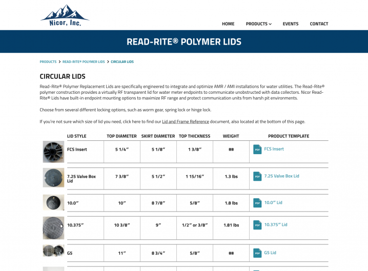 Nicor Inc. product detail page with table