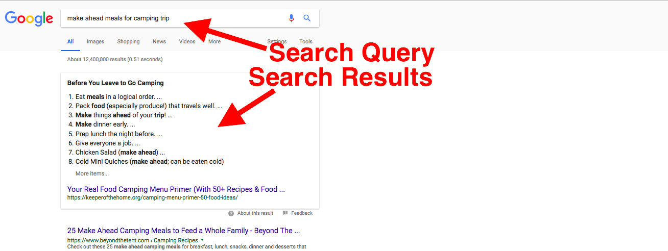 Digital Marketing FAQs Search Query vs Keyword